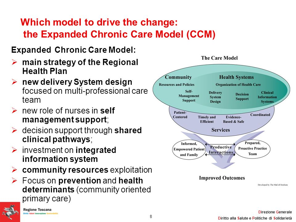 Which model to drive the change: the Expanded Chronic Care Model (CCM)