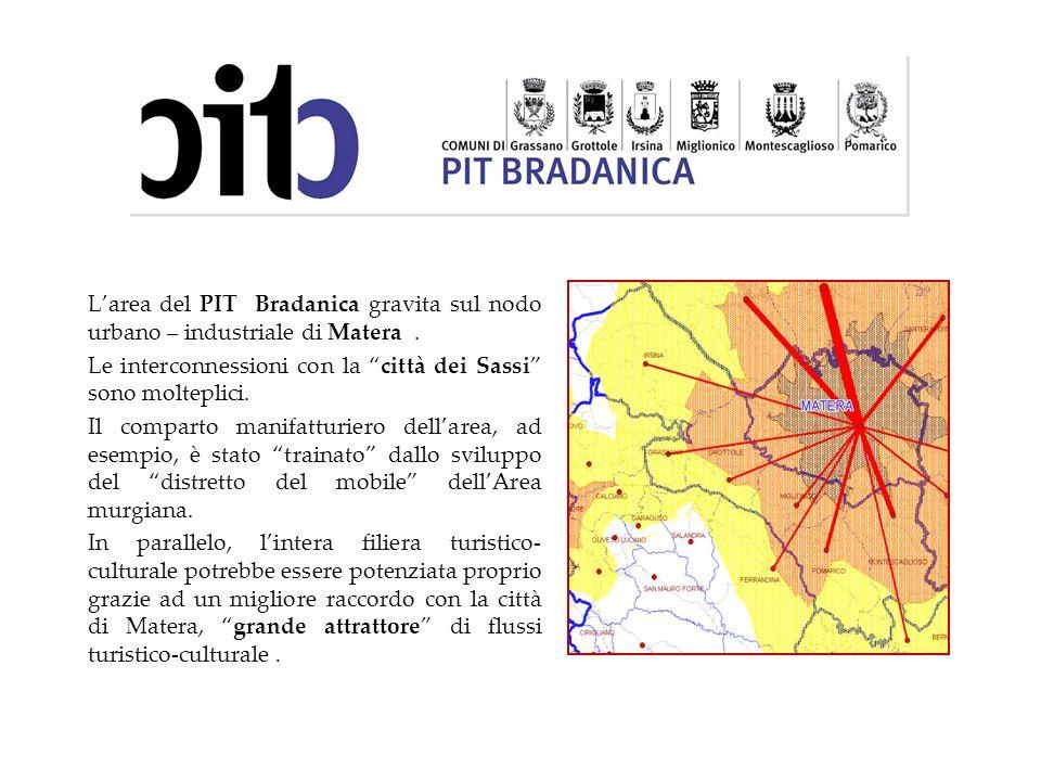 L'area del PIT Bradanica gravita sul nodo urbano – industriale di Matera .