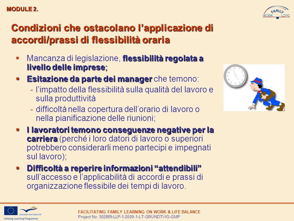 MODULE 2. Condizioni che ostacolano l'applicazione di accordi/prassi di flessibilità oraria.