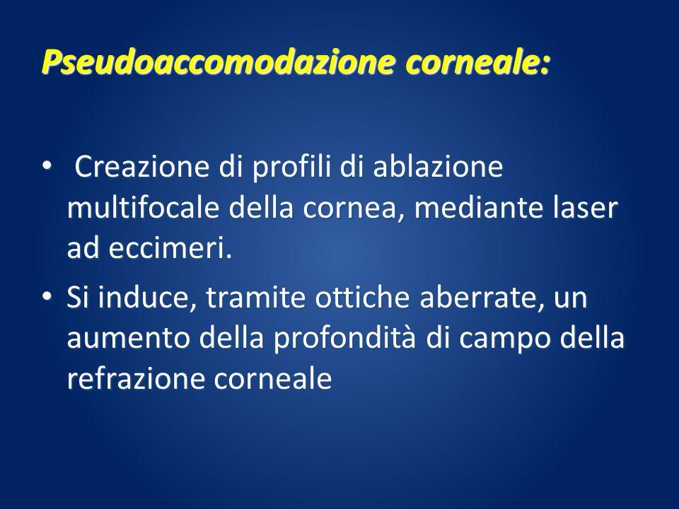 Pseudoaccomodazione corneale: