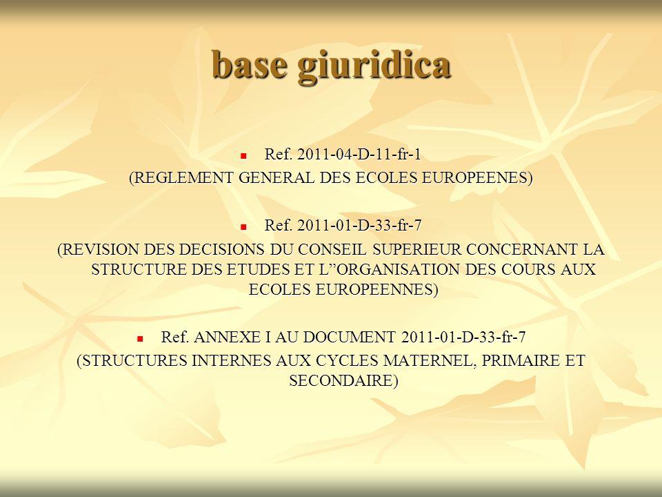 base giuridica Ref. 2011-04-D-11-fr-1