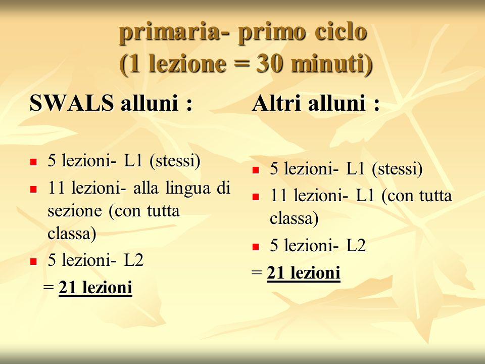 primaria- primo ciclo (1 lezione = 30 minuti)
