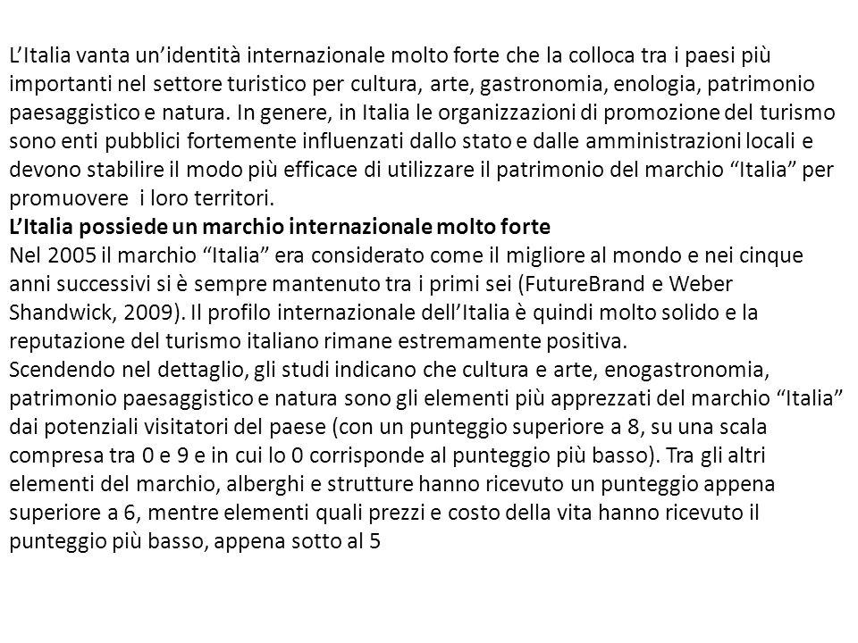 L'Italia vanta un'identità internazionale molto forte che la colloca tra i paesi più