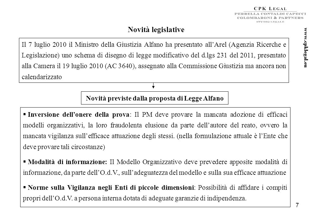 www.cpklegal.eu Novità legislative