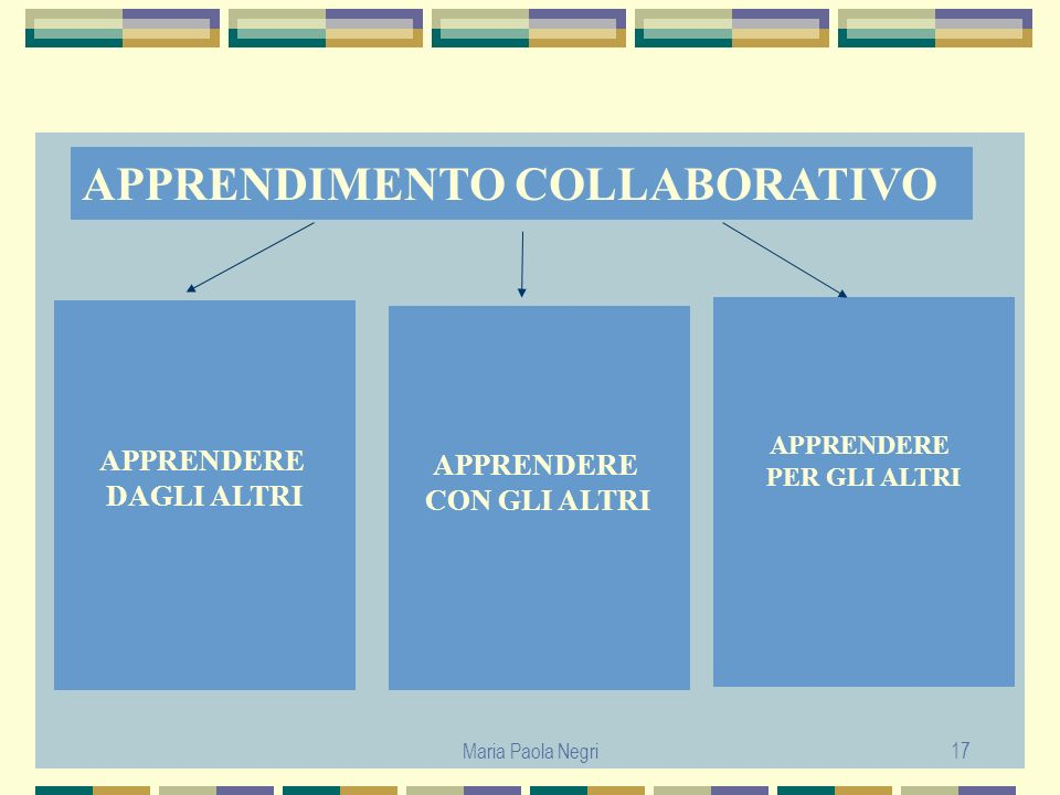 APPRENDIMENTO COLLABORATIVO