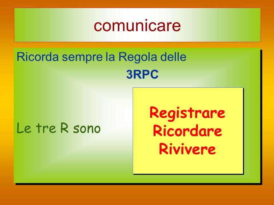 comunicare Registrare Ricordare Rivivere Le tre R sono