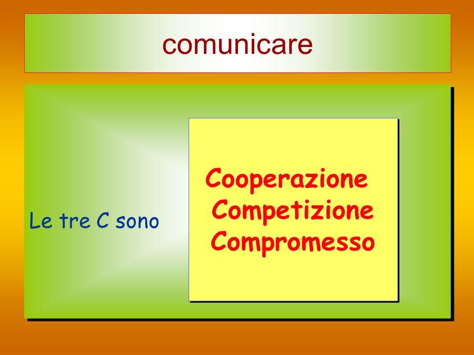 comunicare Le tre C sono Cooperazione Competizione Compromesso