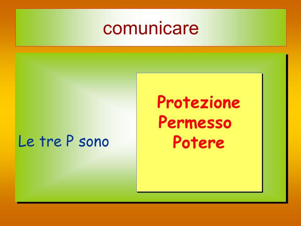comunicare Le tre P sono Protezione Permesso Potere