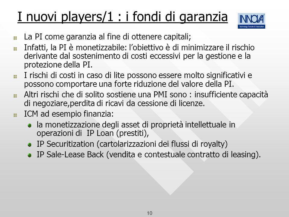 I nuovi players/1 : i fondi di garanzia
