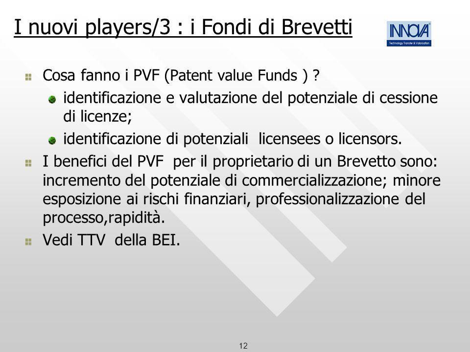 I nuovi players/3 : i Fondi di Brevetti