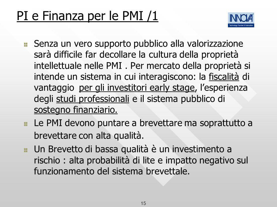PI e Finanza per le PMI /1