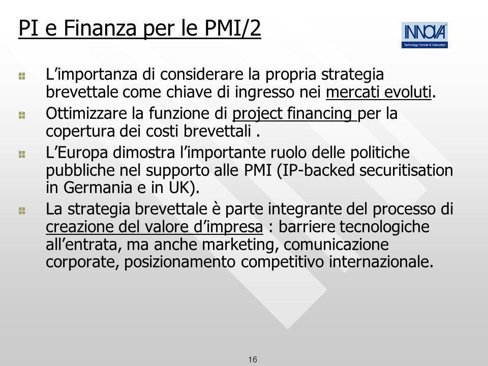 PI e Finanza per le PMI/2 L'importanza di considerare la propria strategia brevettale come chiave di ingresso nei mercati evoluti.