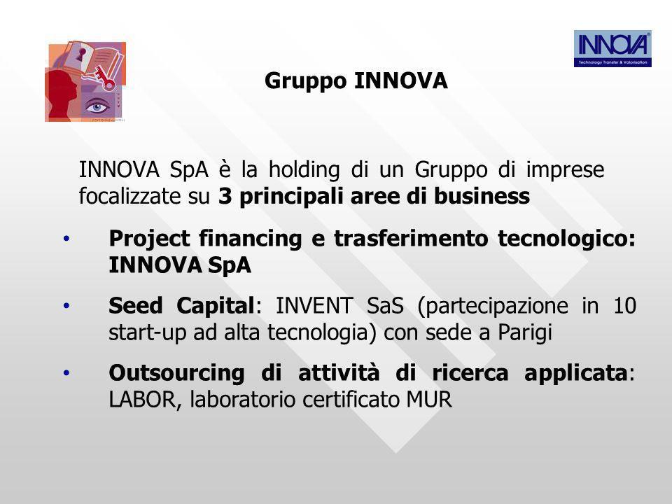 Gruppo INNOVA INNOVA SpA è la holding di un Gruppo di imprese focalizzate su 3 principali aree di business.