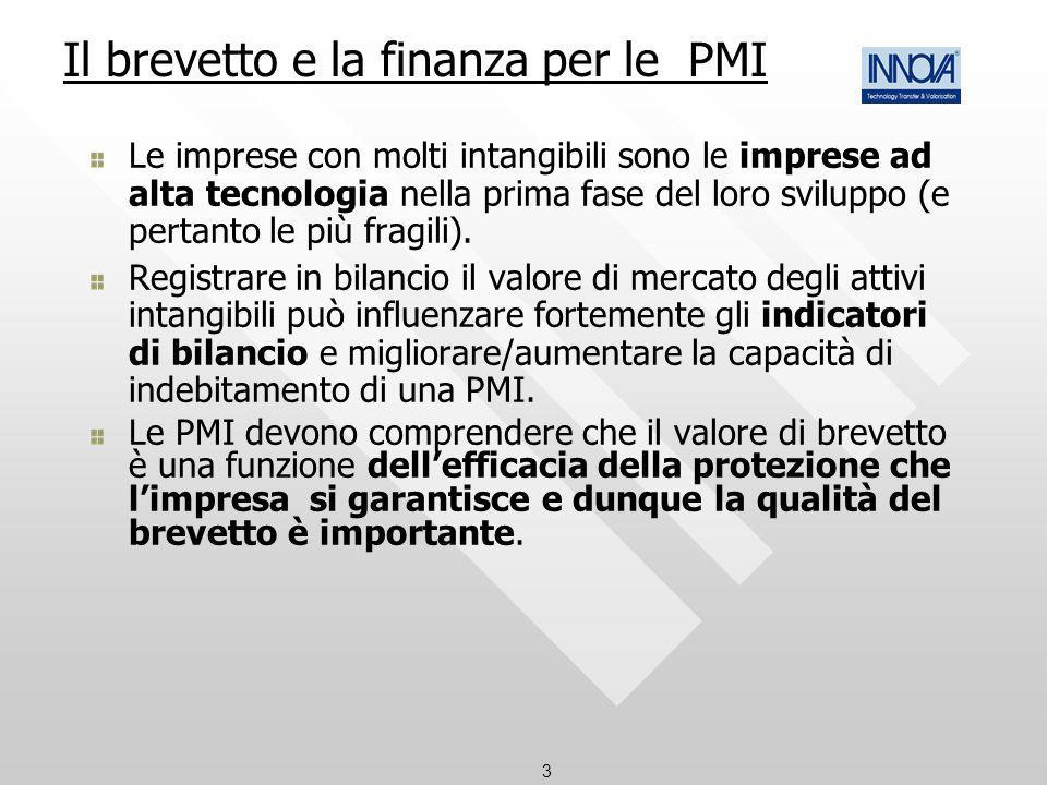 Il brevetto e la finanza per le PMI