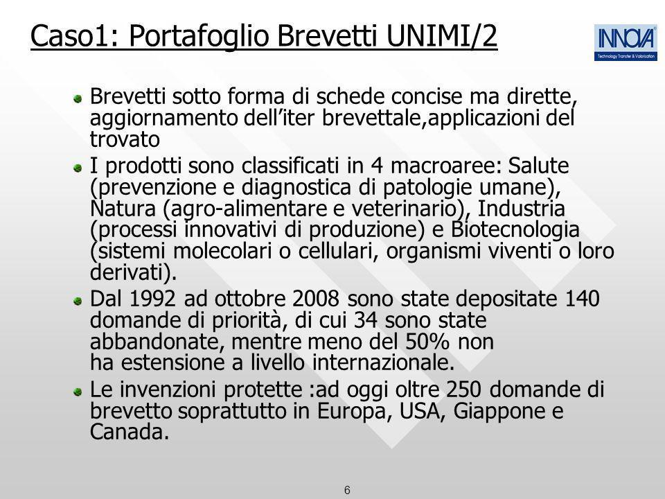 Caso1: Portafoglio Brevetti UNIMI/2