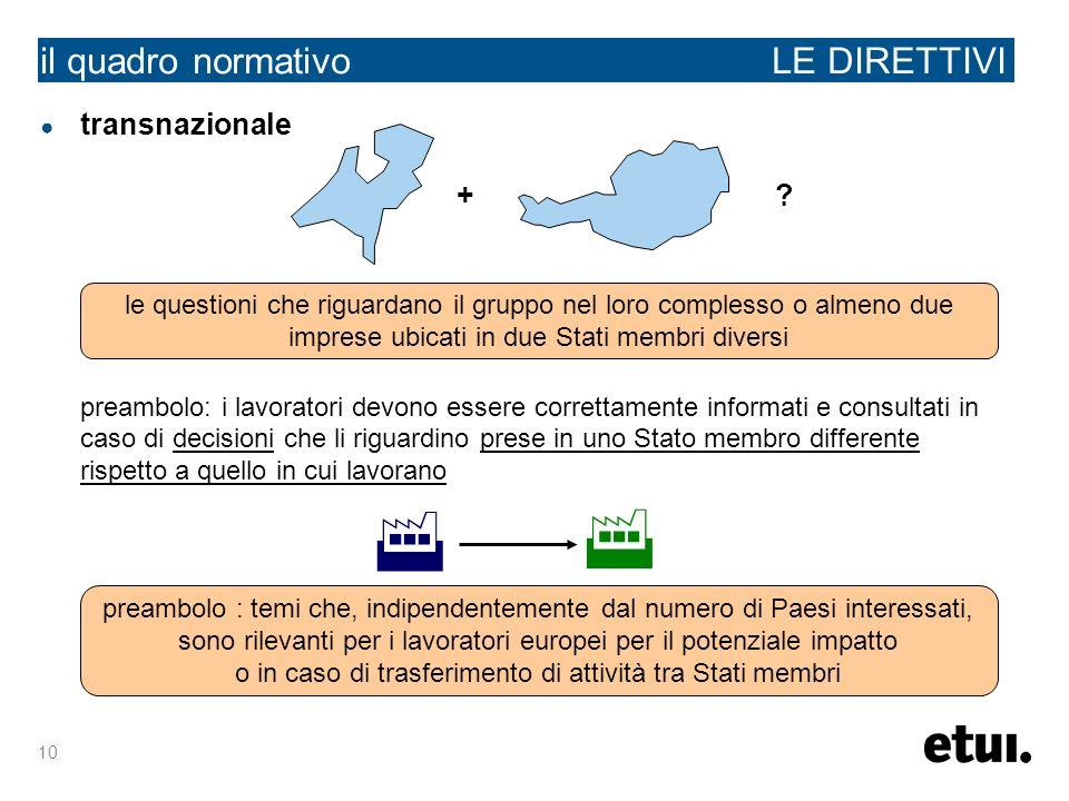 il quadro normativo LE DIRETTIVI