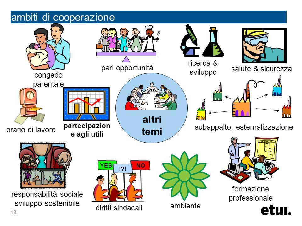 ambiti di cooperazione