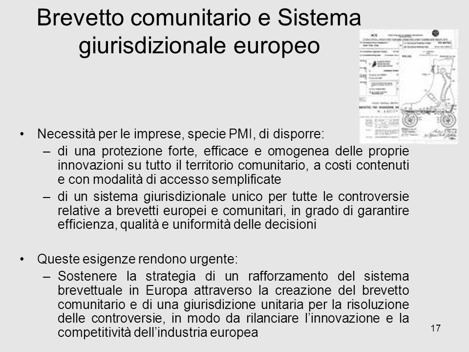 Brevetto comunitario e Sistema giurisdizionale europeo