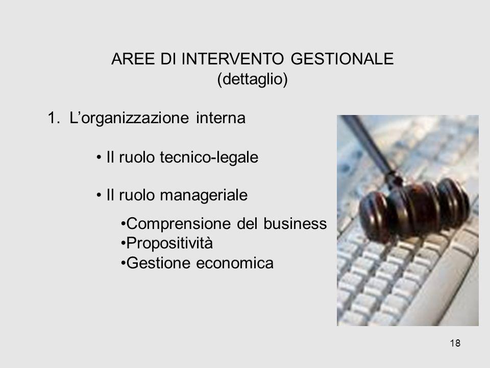 AREE DI INTERVENTO GESTIONALE