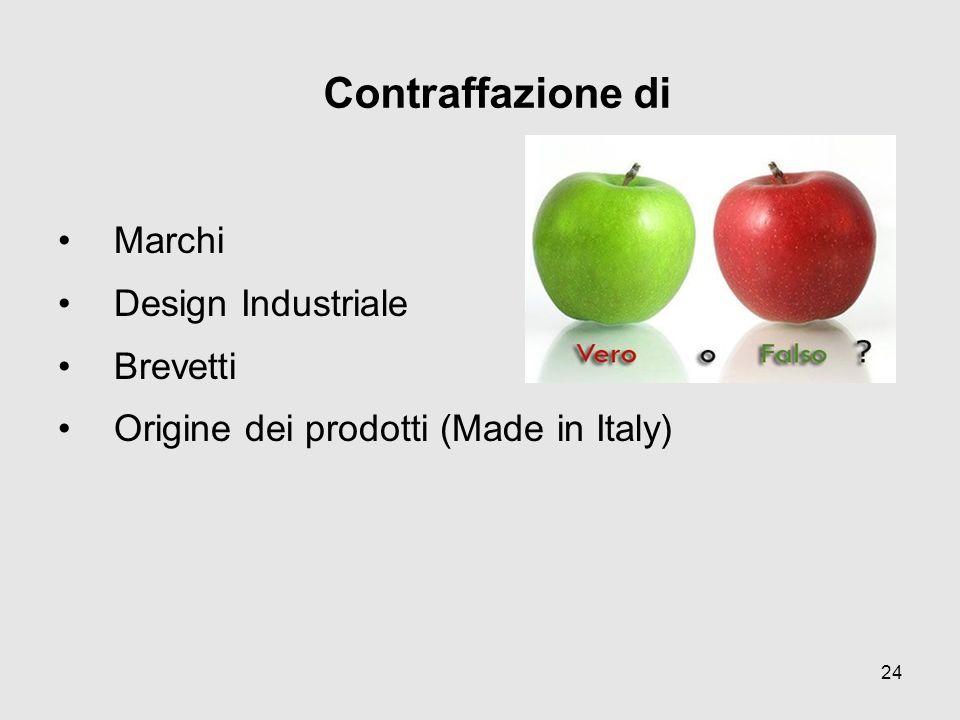 Contraffazione di Marchi Design Industriale Brevetti