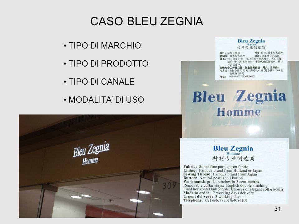 TIPO DI MARCHIO TIPO DI PRODOTTO TIPO DI CANALE MODALITA' DI USO