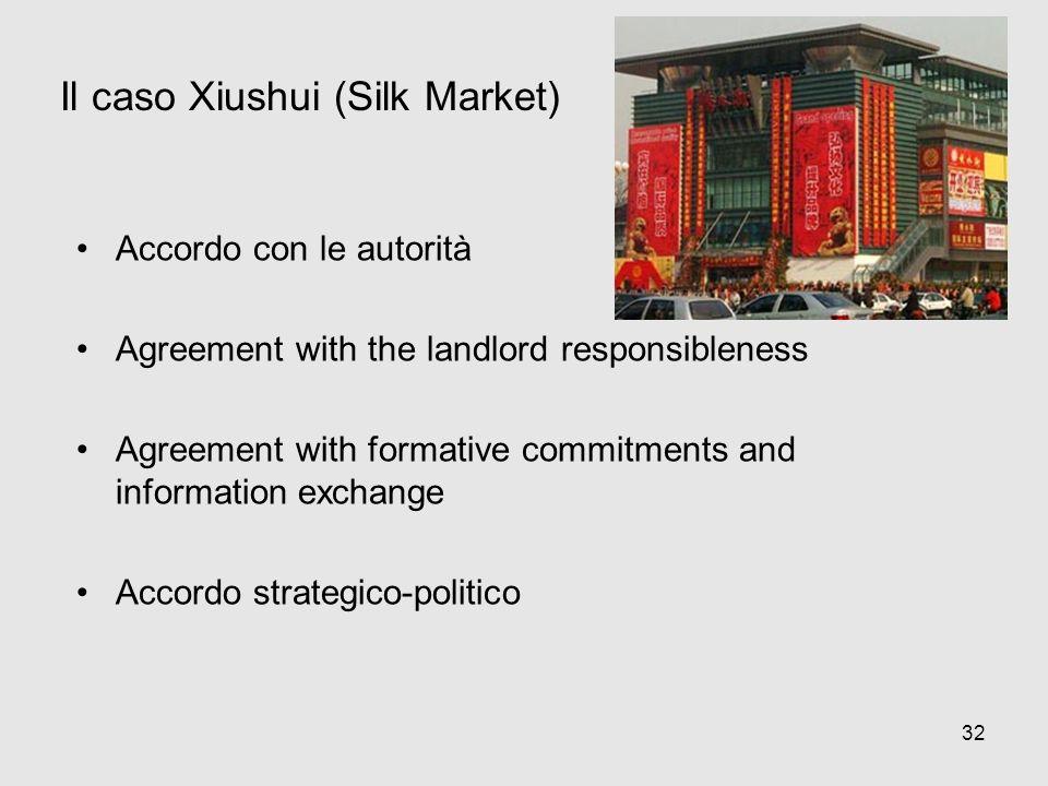 Il caso Xiushui (Silk Market)