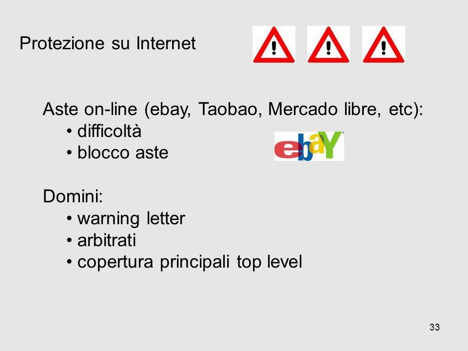 Protezione su Internet