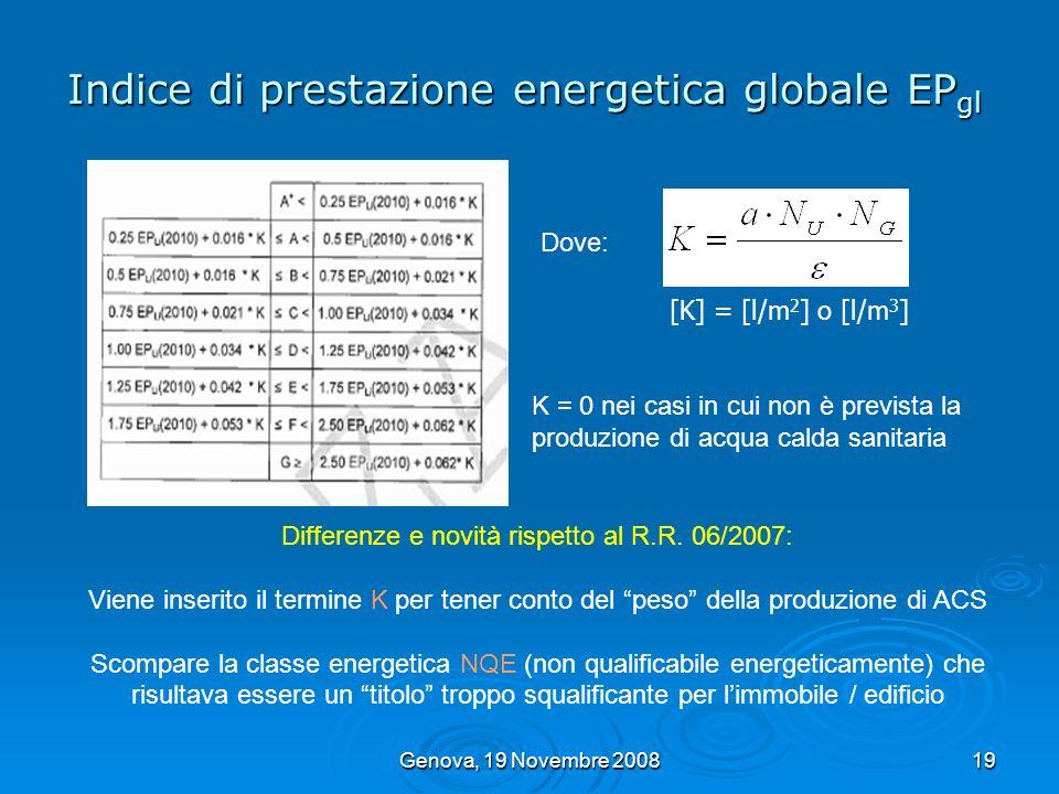 Indice di prestazione energetica globale EPgl