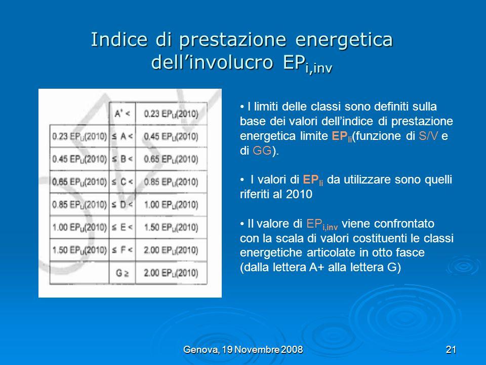 Indice di prestazione energetica dell'involucro EPi,inv