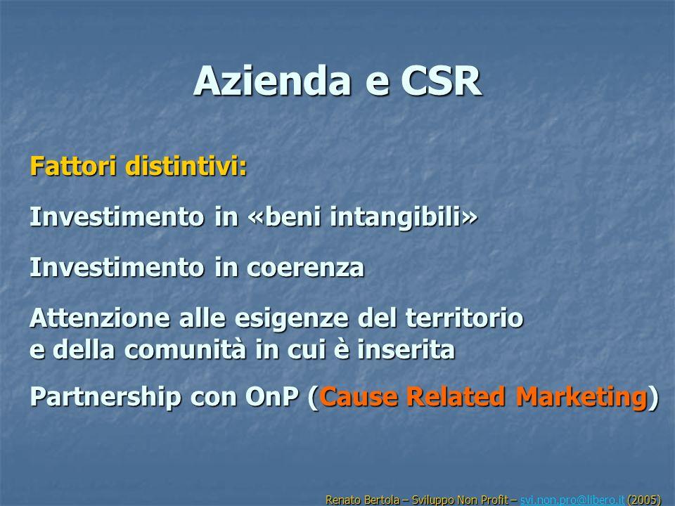 Azienda e CSR Fattori distintivi: Investimento in «beni intangibili»
