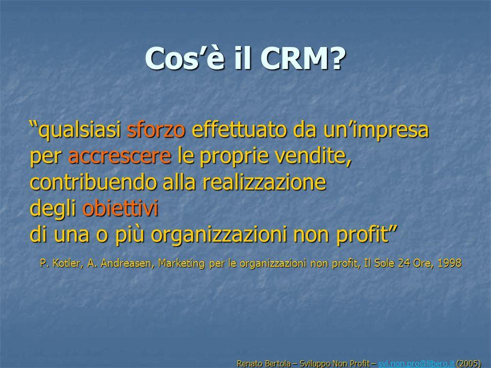 Cos'è il CRM qualsiasi sforzo effettuato da un'impresa