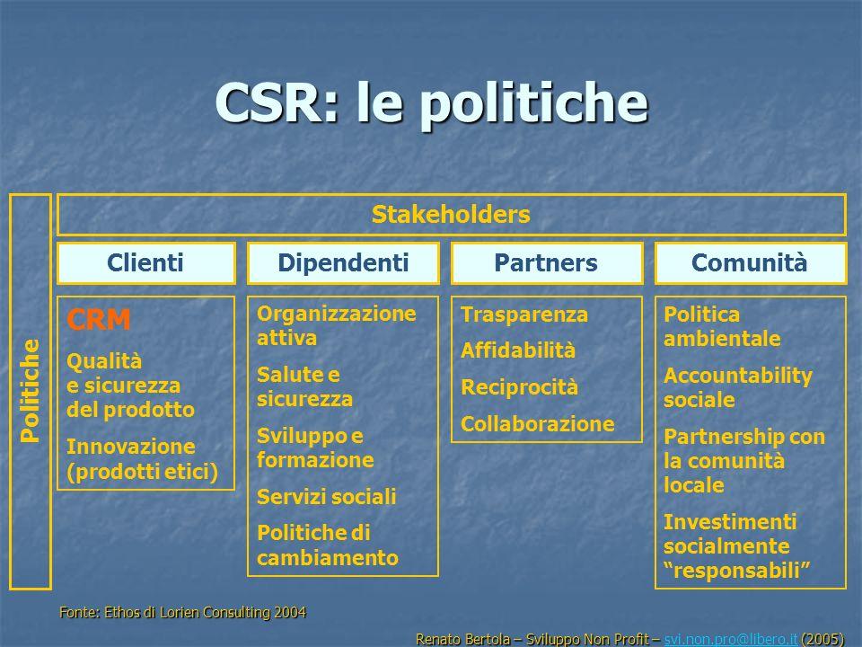 CSR: le politiche CRM Stakeholders Clienti Dipendenti Partners
