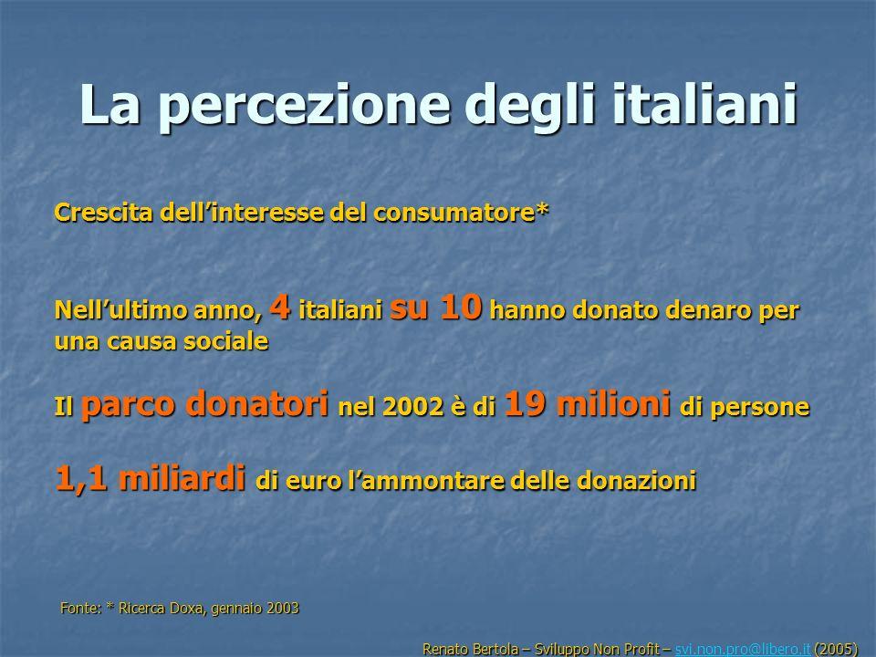 La percezione degli italiani