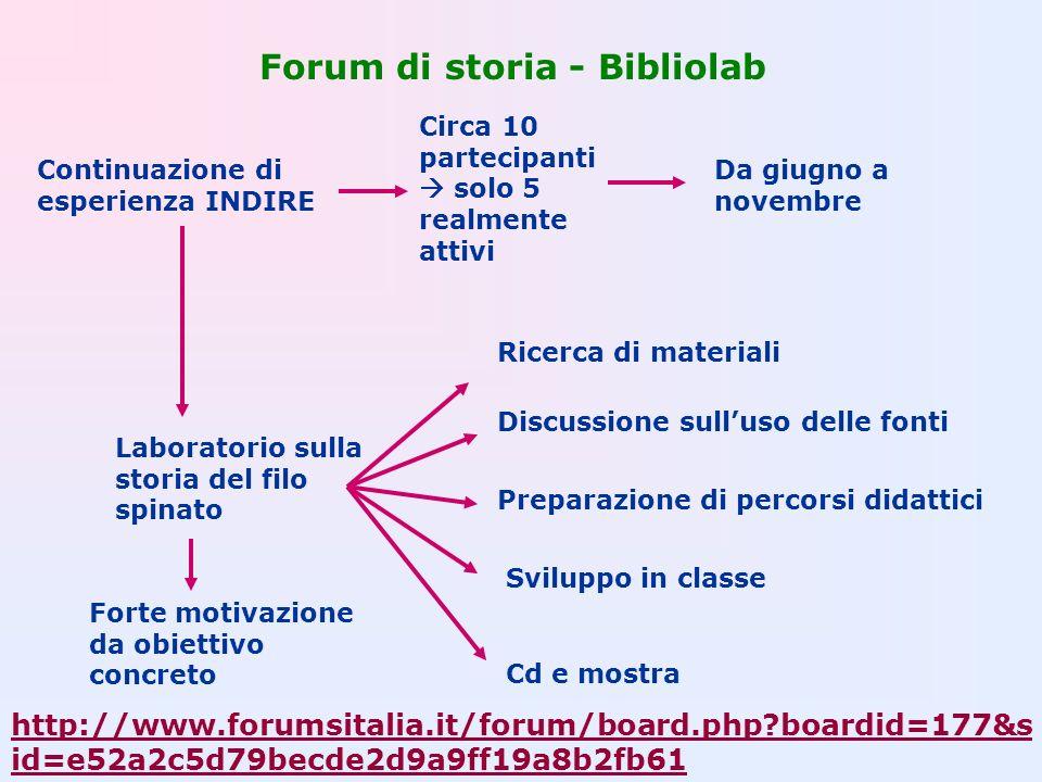 Forum di storia - Bibliolab