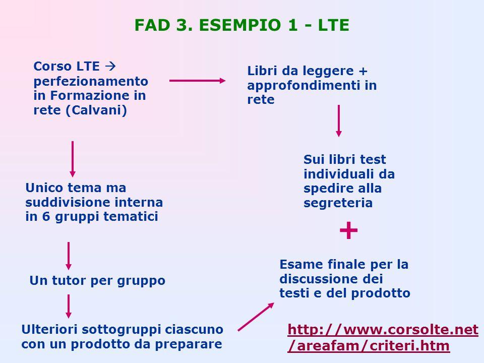 + FAD 3. ESEMPIO 1 - LTE http://www.corsolte.net/areafam/criteri.htm