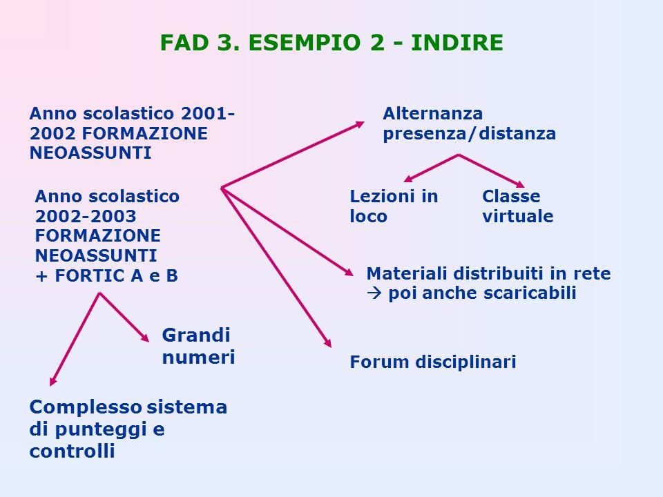 FAD 3. ESEMPIO 2 - INDIRE Grandi numeri