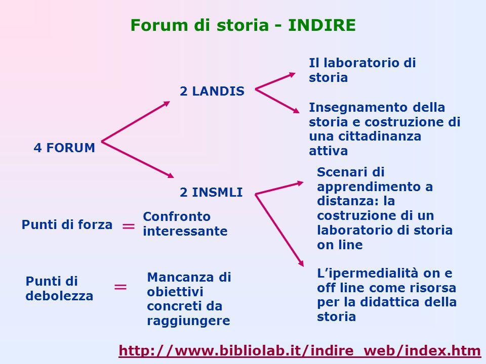 Forum di storia - INDIRE