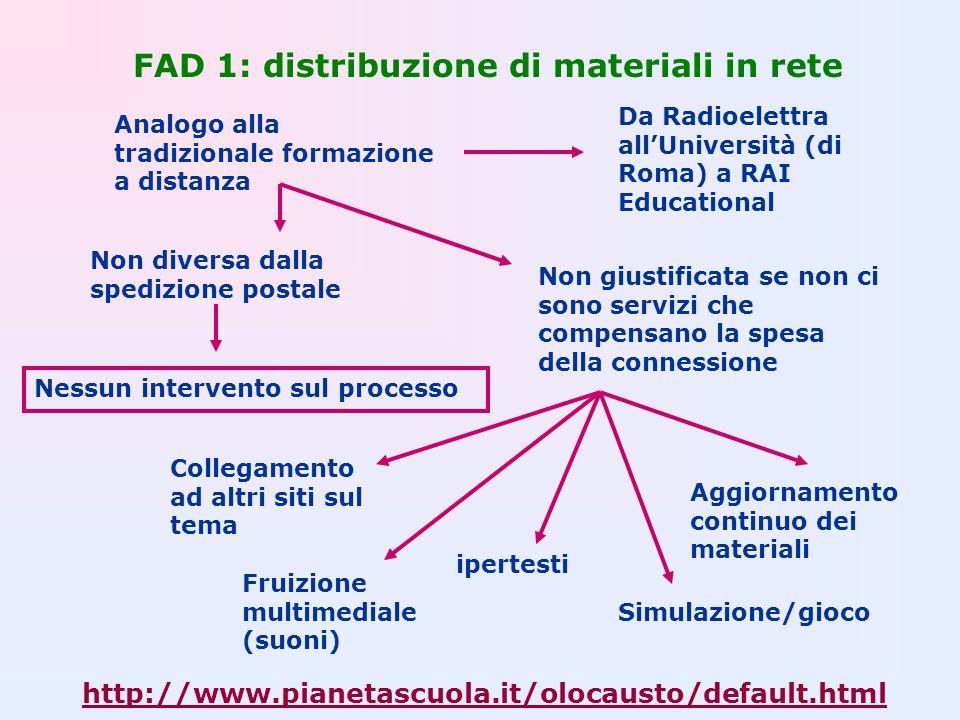 FAD 1: distribuzione di materiali in rete
