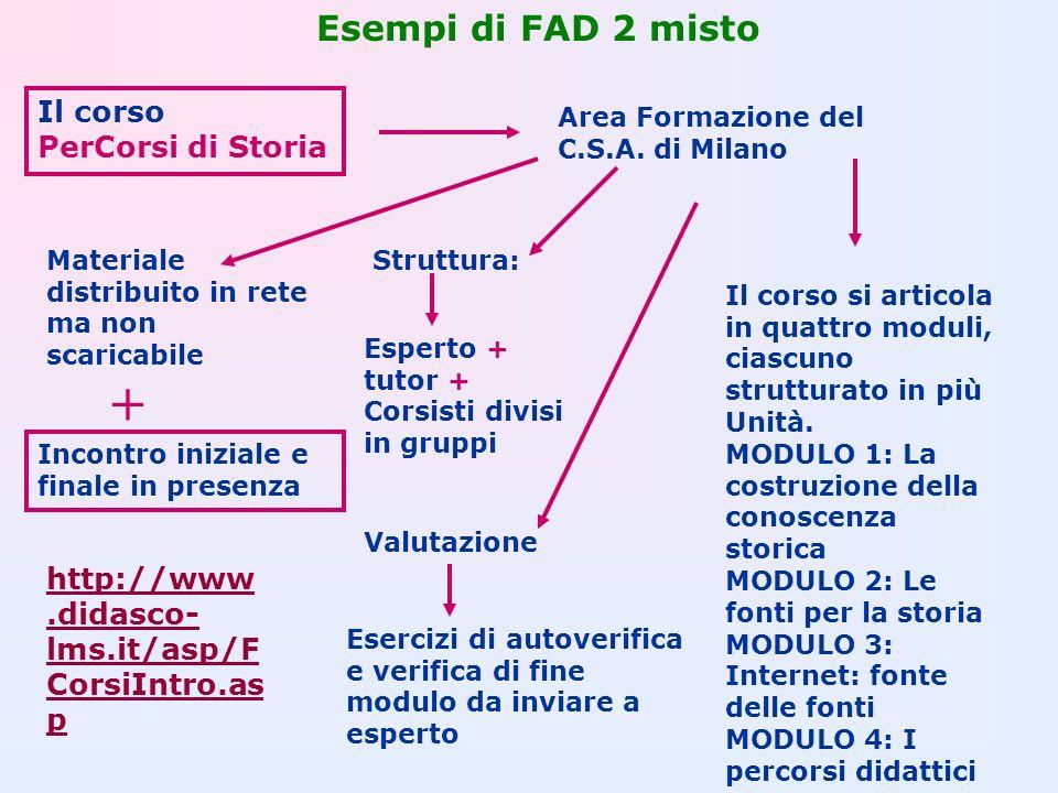 + Esempi di FAD 2 misto Il corso PerCorsi di Storia