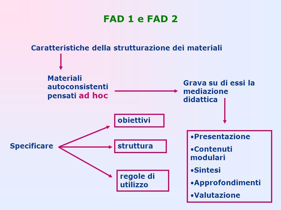 Caratteristiche della strutturazione dei materiali