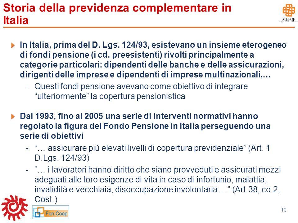 Storia della previdenza complementare in Italia