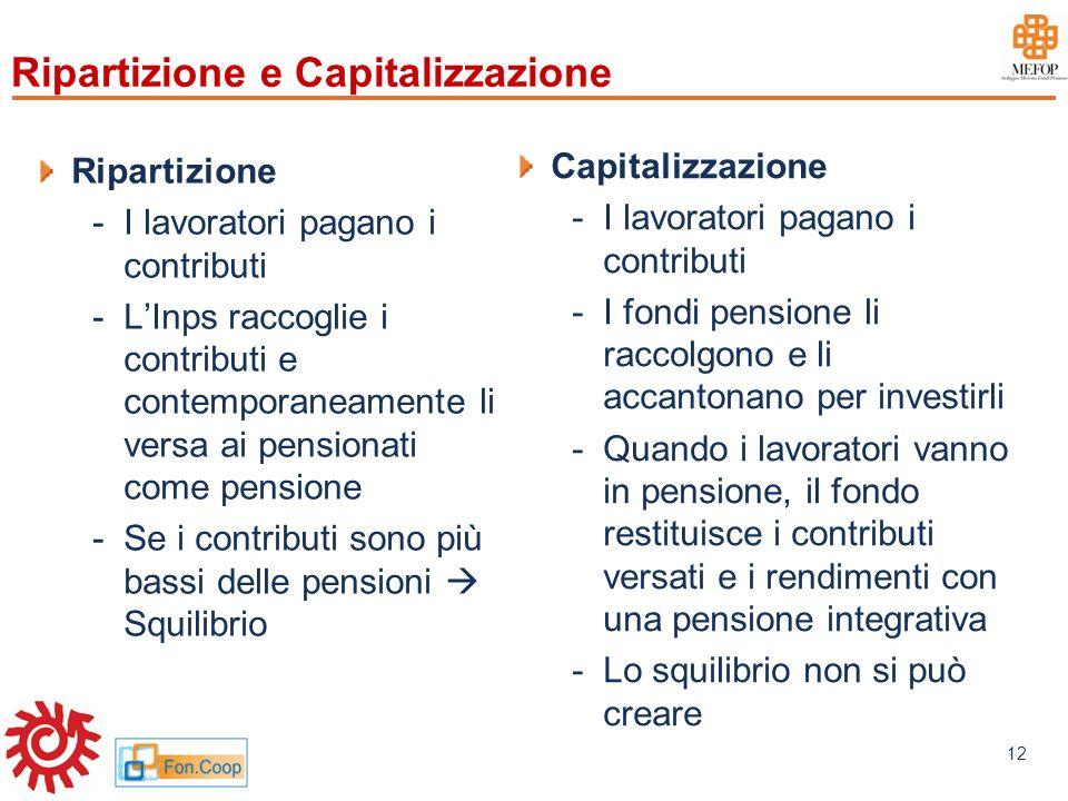 Ripartizione e Capitalizzazione