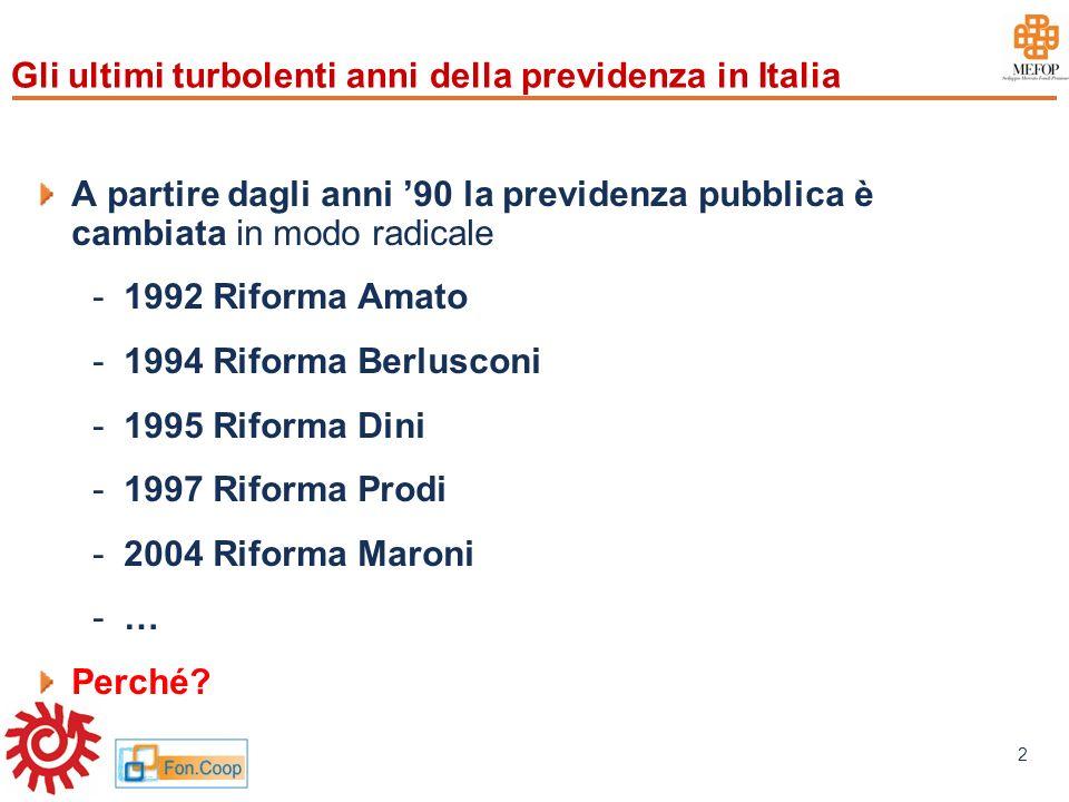 Gli ultimi turbolenti anni della previdenza in Italia