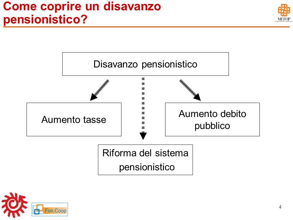 Come coprire un disavanzo pensionistico