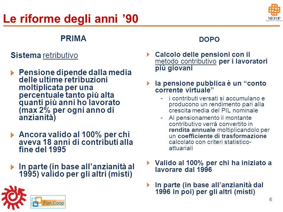Le riforme degli anni '90 PRIMA Sistema retributivo