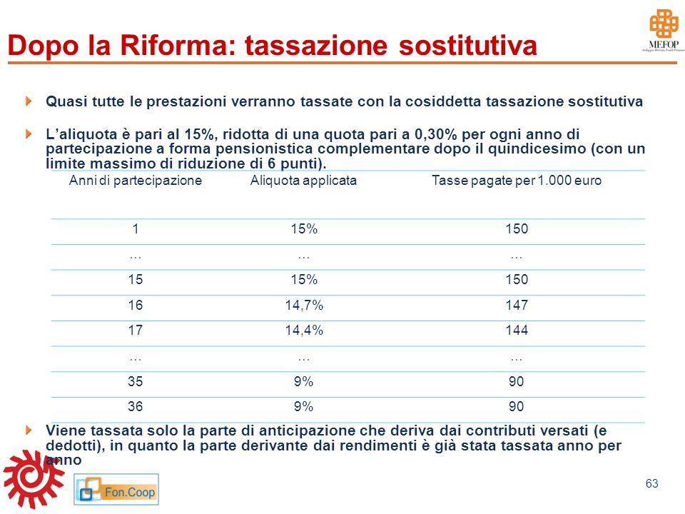 Dopo la Riforma: tassazione sostitutiva