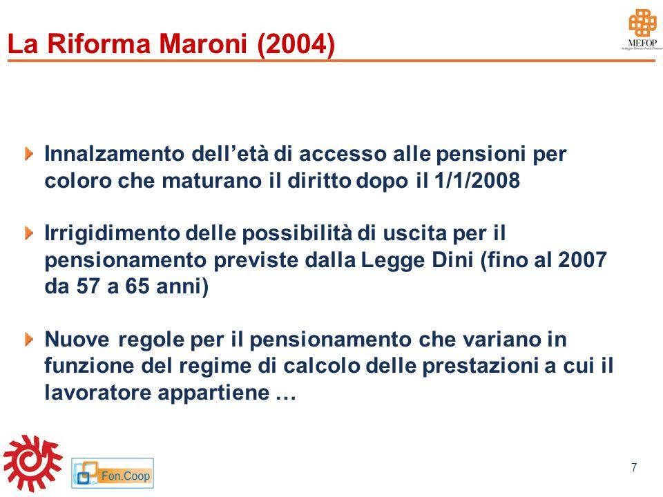 La Riforma Maroni (2004) Innalzamento dell'età di accesso alle pensioni per coloro che maturano il diritto dopo il 1/1/2008.