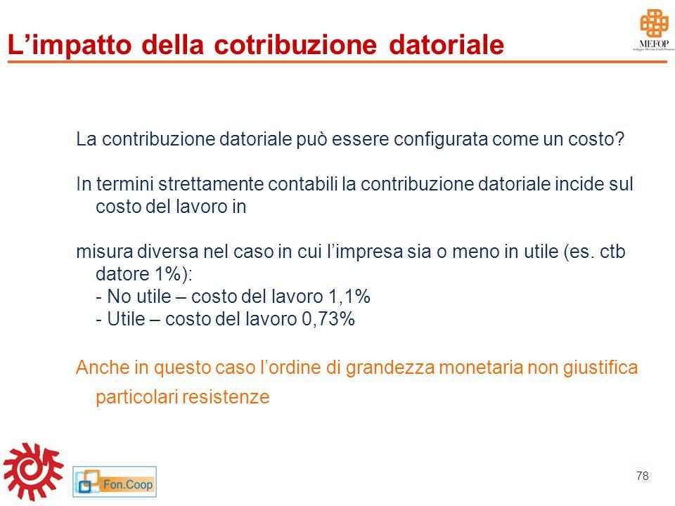 L'impatto della cotribuzione datoriale