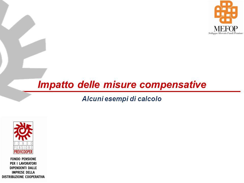 Impatto delle misure compensative