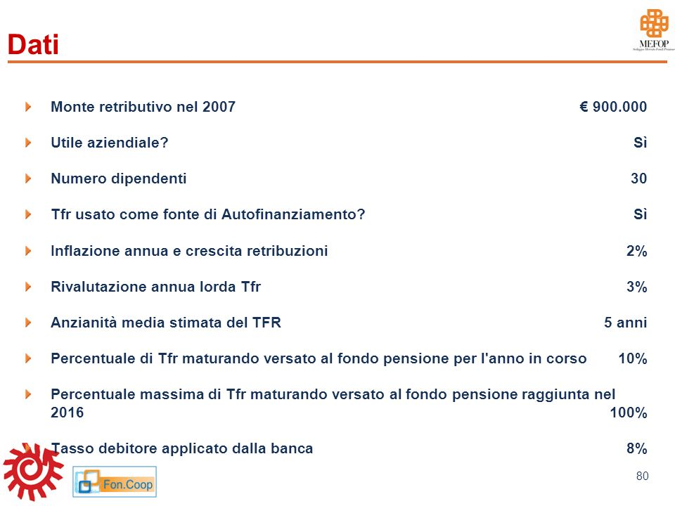 Dati Monte retributivo nel 2007 € 900.000 Utile aziendiale Sì